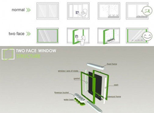 Rotirajući prozori