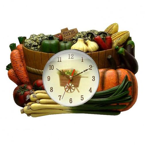 Kreativni sat za kuhinju